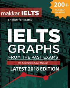 Makkar IELTS graphs pdf